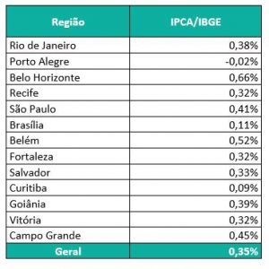 ipca-201606