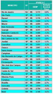 IPH-RES-C-2016-07